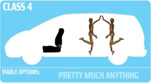 migliori posizioni in auto