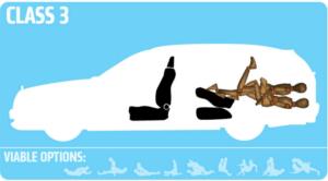 migliori posizioni in macchina
